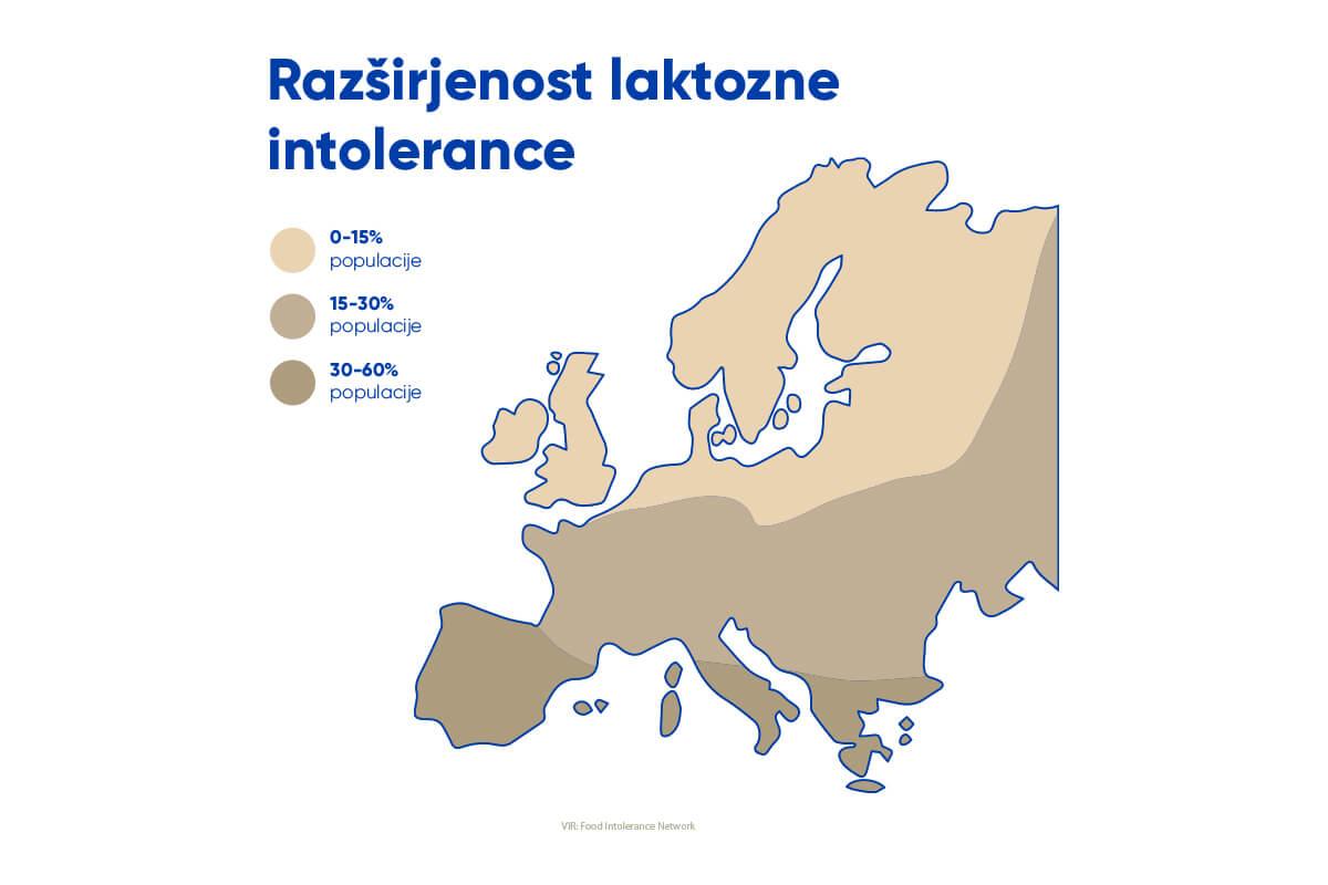 O Laktozni intoleranci 1